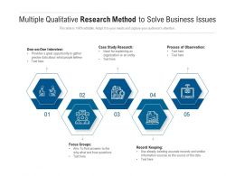 Multiple Qualitative Research Method To Solve Business Issues