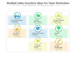 Multiple Sales Incentive Ideas For Team Motivation