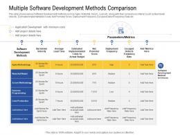Multiple Software Development Methods Comparison Production Ppt Examples