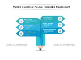 Multiple Solutions Of Account Receivable Management