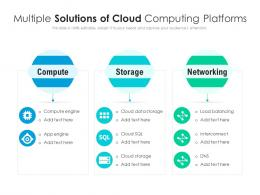 Multiple Solutions Of Cloud Computing Platforms