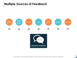 Multiple Sources Of Feedback Convenient Ppt Powerpoint Presentation Icon Backgrounds