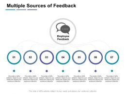Multiple Sources Of Feedback Employee Ppt Powerpoint Presentation Themes