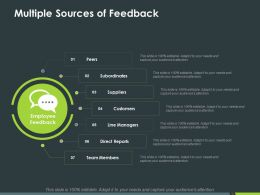 Multiple Sources Of Feedback Ppt Powerpoint Presentation Inspiration Outline