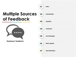 Multiple Sources Of Feedback Ppt Powerpoint Presentation Professional Maker