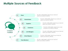Multiple Sources Of Feedback Subordinates Ppt Powerpoint Presentation Model Background Image