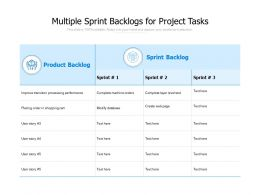 Multiple Sprint Backlogs For Project Tasks