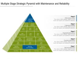 Multiple Stage Strategic Pyramid With Maintenance And Reliability
