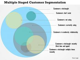 Multiple Staged Customer Segmentation Flat Powerpoint Design
