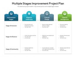 Multiple Stages Improvement Project Plan