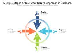 Multiple Stages Of Customer Centric Approach In Business