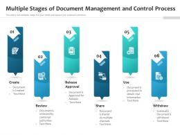 Multiple Stages Of Document Management And Control Process