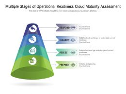 Multiple Stages Of Operational Readiness Cloud Maturity Assessment