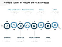 Multiple Stages Of Project Execution Process