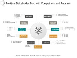 Multiple Stakeholder Map With Competitors And Retailers