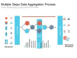 Multiple Steps Data Aggregation Process