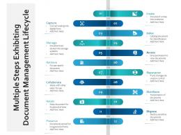 Multiple Steps Exhibiting Document Management Lifecycle