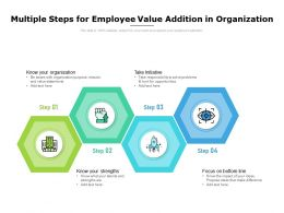 Multiple Steps For Employee Value Addition In Organization