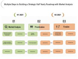 Multiple Steps To Building A Strategic Half Yearly Roadmap With Market Analysis