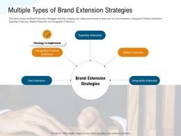Multiple Types Of Brand Extension Strategies Geographic Ppt Powerpoint Presentation Rules