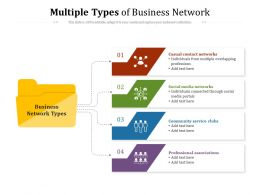 Multiple Types Of Business Network