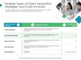 Multiple Types Of Client Acquisition Strategies And Costs Involved Client Acquisition Costing Acquiring Ppt Rules