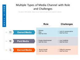 Multiple Types Of Media Channel With Role And Challenges