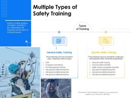 Multiple Types Of Safety Training Analysis Ppt Powerpoint Presentation Gallery Guidelines