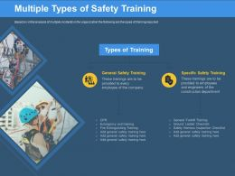 Multiple Types Of Safety Training Harness Ppt Powerpoint Presentation Background Designs