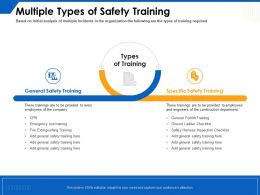 Multiple Types Of Safety Training Ppt Powerpoint Presentation Gallery Graphics