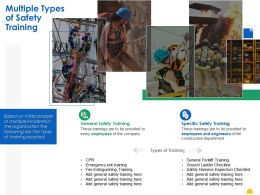 Multiple Types Of Safety Training Ppt Powerpoint Presentation Slides Graphics Download