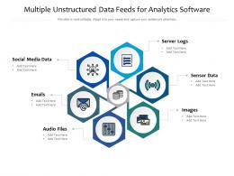 Multiple Unstructured Data Feeds For Analytics Software
