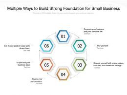 Multiple Ways To Build Strong Foundation For Small Business