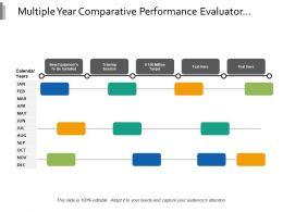 multiple_year_comparative_performance_evaluator_Slide01