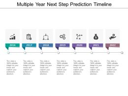 Multiple Year Next Step Prediction Timeline
