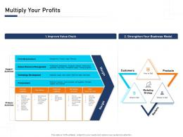 Multiply Your Profits Building Blocks An Organization A Complete Guide Ppt Elements