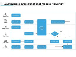 Multipurpose Cross Functional Process Flowchart