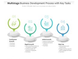 Multistage Business Development Process With Key Tasks
