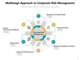 Multistage Business Process Roadmap Management Development Approach Timeline
