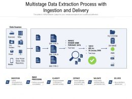 Multistage Data Extraction Process With Ingestion And Delivery