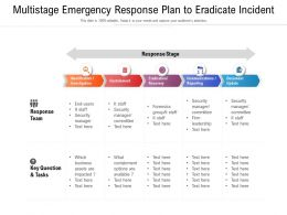 Multistage Emergency Response Plan To Eradicate Incident