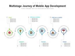 Multistage Journey Of Mobile App Development