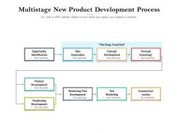 Multistage New Product Development Process