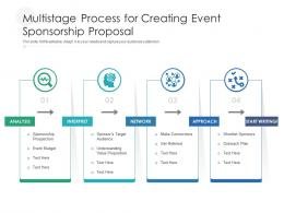 Multistage Process For Creating Event Sponsorship Proposal