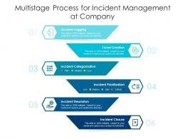 Multistage Process For Incident Management At Company