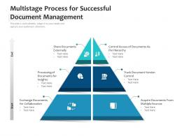 Multistage Process For Successful Document Management
