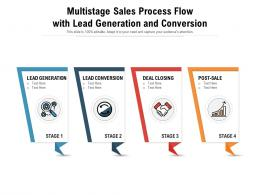 Multistage Sales Process Flow With Lead Generation And Conversion