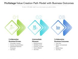 Multistage Value Creation Path Model With Business Outcomes