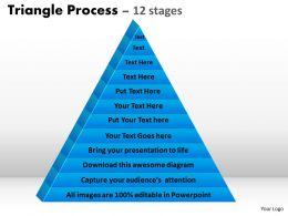 Multistaged Business Process Triangle
