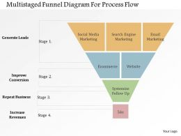 Multistaged Funnel Diagram For Process Flow Flat Powerpoint Design